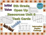8th Grade Open Up Resources Unit 6 Math Task Cards - Editable - SBAC