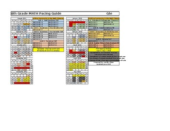 8th Grade Pacing Guide Full Year