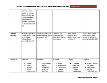 8th Grade Physical Education Curriculum Map