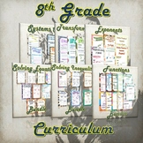 8th Grade Pre-Algebra Curriculum - (Guided Notes and Practice)