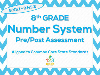 8th Grade Rational and Irrational Numbers Test (8.NS.1 - 8.NS.2) for Common Core