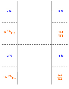 8th Grade Rationals to Decimals Lesson: FOLDABLE & Homework