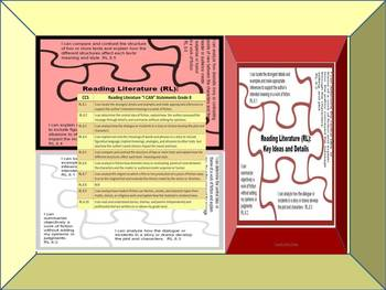8th Grade Reading Common Core Standards:  I Can Statements & Puzzle Activity