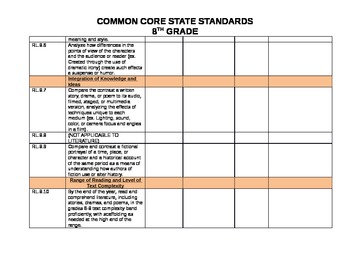 8th Grade Reading Literature Common Core State Standards Tracking Sheet