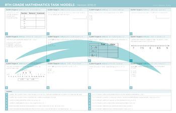8th Grade SBAC Test Prep CAT Math Task Models