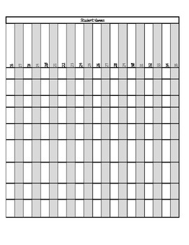 8th Grade Math SBG or Mastery Grading Data Tracker (Teacher Edition)