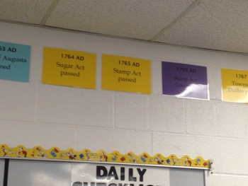 8th Grade SC History Classroom Timeline
