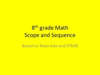 8th Grade STAAR Math Curriculum plan