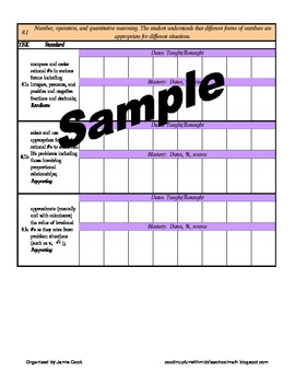 8th Grade STAAR Math TEKS Checklist (NEW and old TEKS bundled)