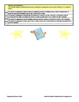 8th Grade STAAR Math TEKS Checklist (with new TEKS effective 2014-2015)