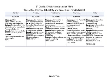 8th Grade Sciece 5E Lesson Plans (weeks 1-6) with TEKS. STAAR ready