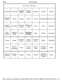 8th Grade Science Bingo Cards