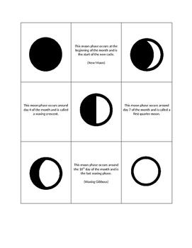 8th Grade Science Concentration Game (STAAR Review)