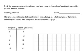 8th Grade Science Graphing Exercise Worksheet