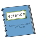 8th Grade Science Interactive Notebook