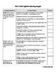 8th Grade Science Mastery Checklist