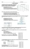 8th Grade Science STAAR Booklet Homework