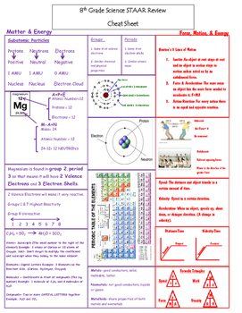 8th Grade Science STAAR Cheat Sheet