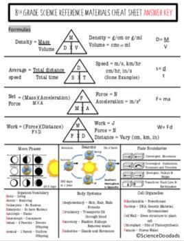 8th Grade Science STAAR - Cheat Sheet