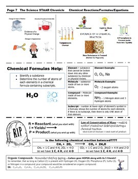 chemistry study guides resources lesson plans teachers pay teachers rh teacherspayteachers com