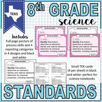 8th Grade Science TEKS I Can Posters and Standards Checklist