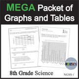 8th Grade Science Data Tables Graphs Test Prep Independent