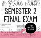 8th Grade Math Semester 2 Final Standards Based Exam