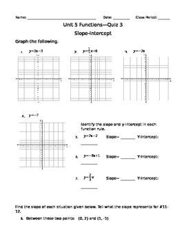 8th Grade Slope-Intercept Form Quiz