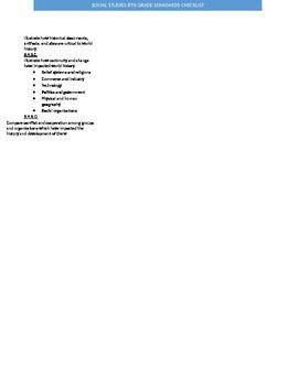 8th Grade Social Studies Checklist of All Common Core Standards
