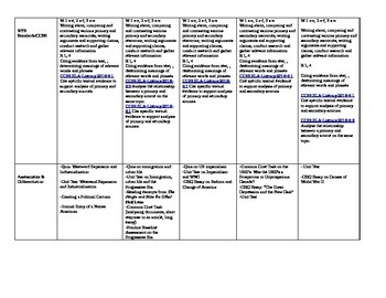 8th Grade Social Studies Curriculum Map