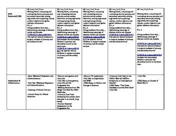 8th Grade Social Studies Curriculum Map