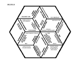 8th Grade Social Studies - Georgia - History Hex Puzzle - GPS Standards SSH11-12
