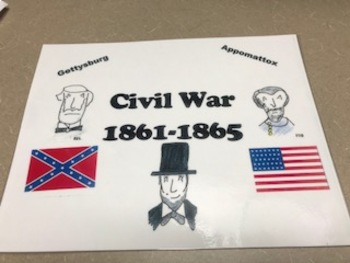 8th Grade Social Studies Must Know Events Discussion Mats US History to 1877