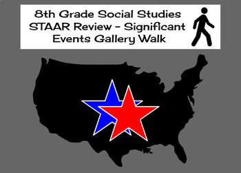 8th Grade Social Studies STAAR Review - Significant Events Gallery Walk