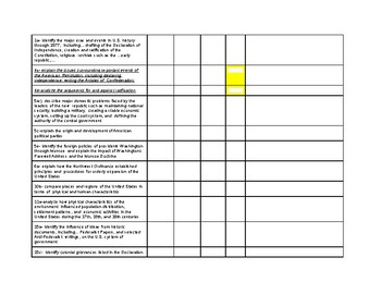 8th Grade Social Studies TEKS Mastery Checklist By Unit