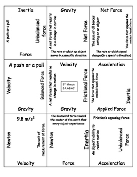 8th Grade Speed, Velocity, Acceleration and Force Vocabulary Puzzle