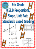 8th Grade Standards Based Grading - Proportions, Slope, Unit Rate - Editable