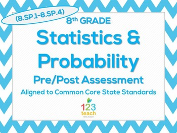 8th Grade Statistics and Probability (8.SP.1 - 8.SP.4) Common Core Assessment