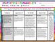 8th Grade Statistics and Probability Choice Board – Enrichment Math Menu