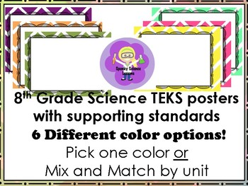 8th Grade Science Standards Aligned Posters (6 color options!)