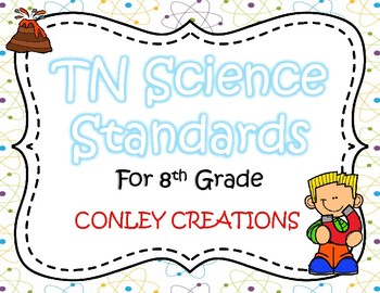 8th Grade TN Science Standards Posters