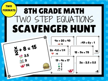 TWO STEP EQUATIONS Scavenger Hunt (8th Grade Math)