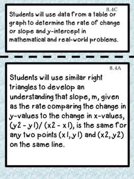 8th Grade Texas TEKS Math Learning Objectives Cards