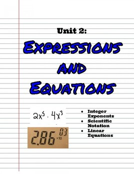 8th Grade: The Expressions and Equations Unit
