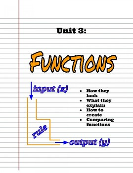 8th Grade: The Functions Unit