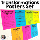 8th Grade Transformations Posters Set for Word Wall or Anc