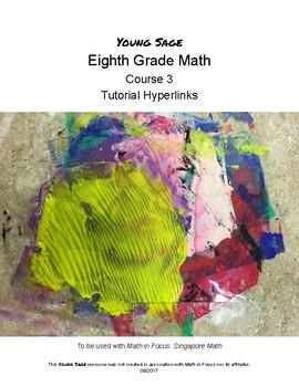 8th Grade Tutorial Hyperlinks (for Math in Focus: Singapore Math)