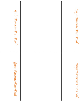 8th Grade Two-Way Tables Lesson: FOLDABLE & Homework