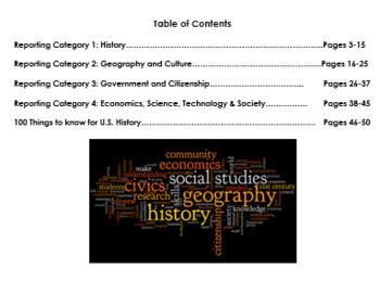 8th Grade U.S. History Guide