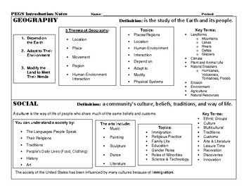 U.S. History PEGS Reference Sheet